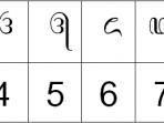 Aksara Angka Aksara Wilangan dan Javanese Number di Aksara Jawa