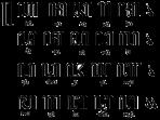 Huruf Jawa atau biasa disebut Aksara Jawa
